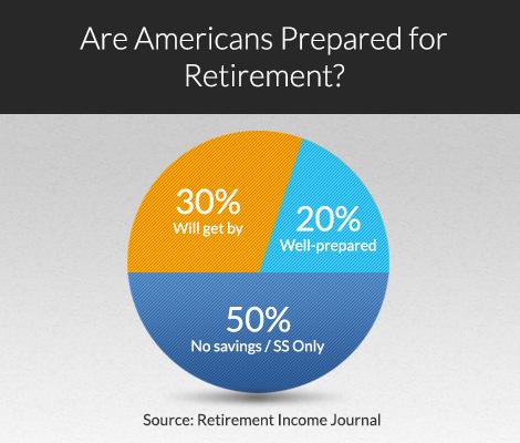 retirement-infographic2