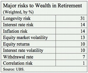 risks-to-wealth